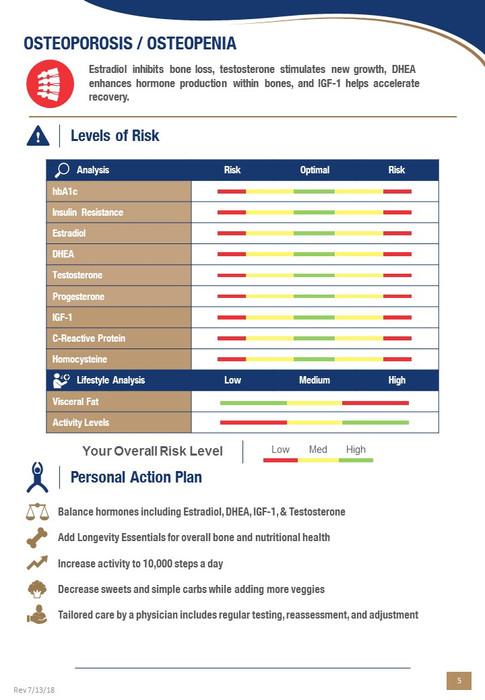 Patient Plan Playbook (5).JPG