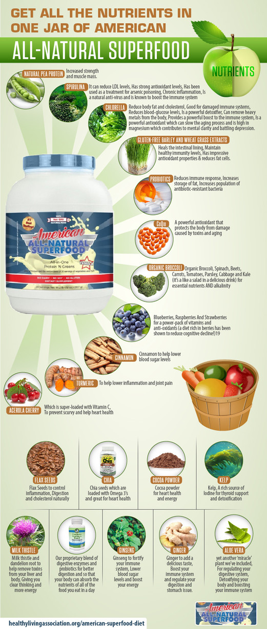 American All Natural Superfood