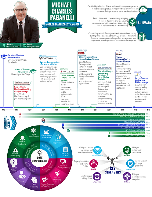 Michael Charles Paganelli Infographic