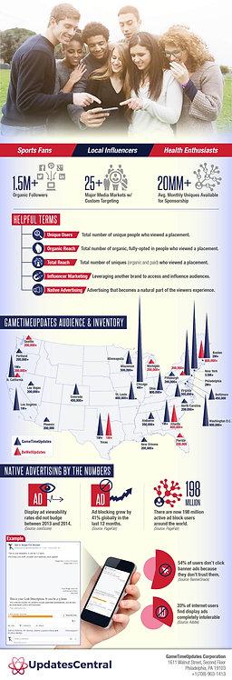 Media-Kit Infographic