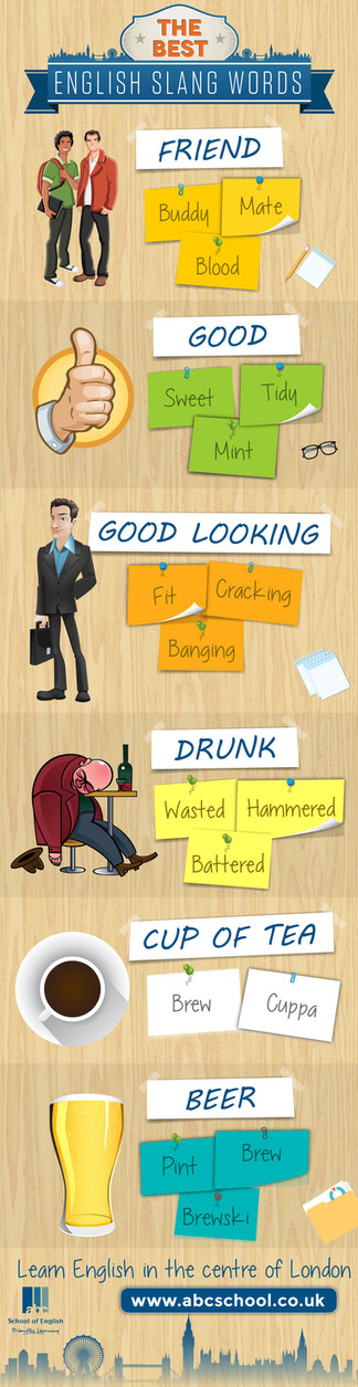 The Best English Slang Words