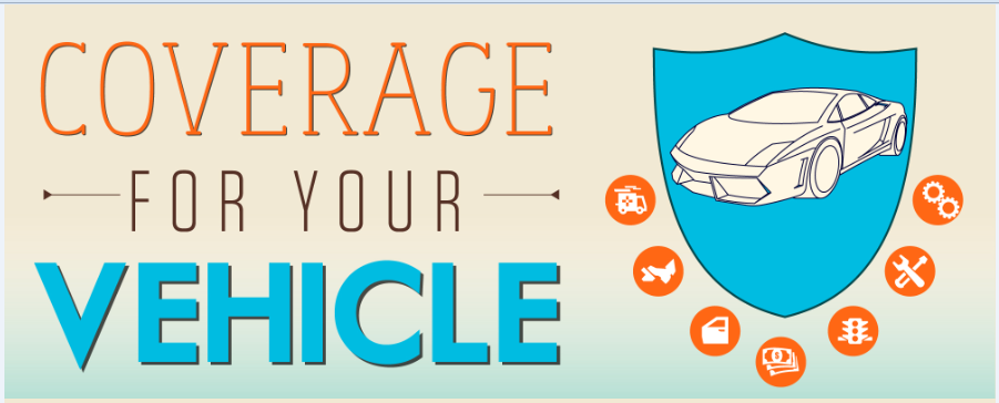 Coverage For Your Vehicle-Infographic
