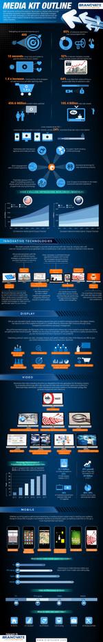 Media Kit Outline