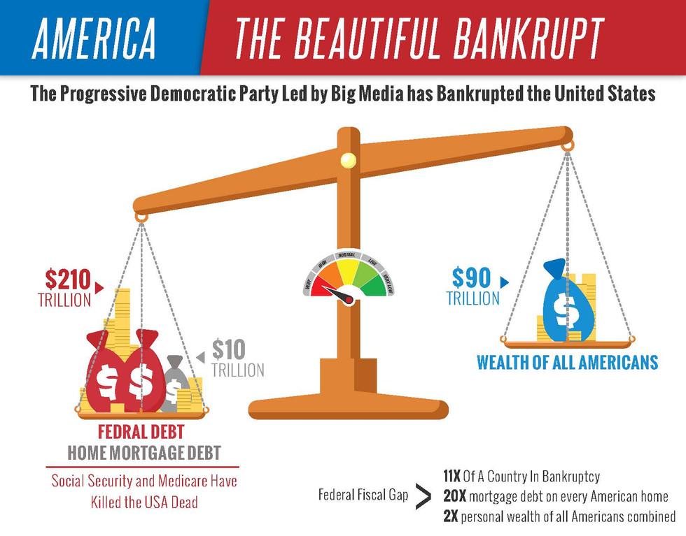 America the Beautiful Bankrupt Brochures