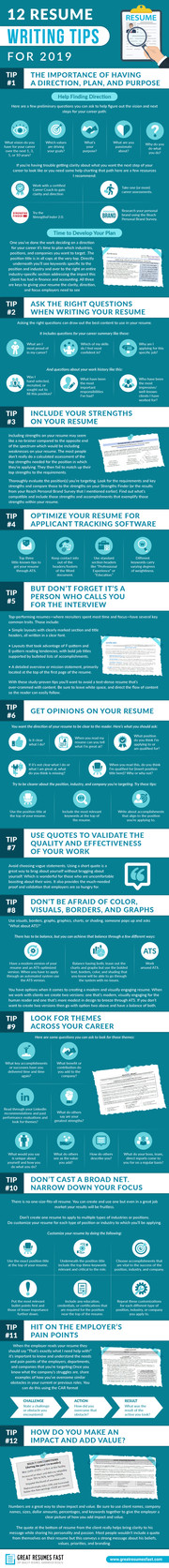 12 Resume Writing Tips for 2019
