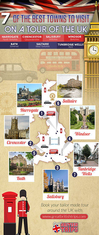 7 Of the Best Towns to Visit on a Tour of the UK Infographic