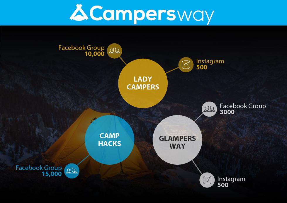 Campersway_Page_2.jpg