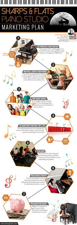 Sharps & Flats Piano Studio Marketing Plan Infographic