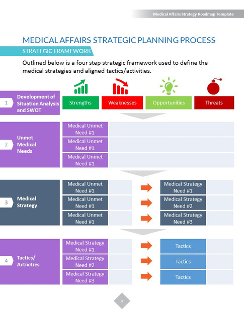 What is Strategic Planning Playbook (4).