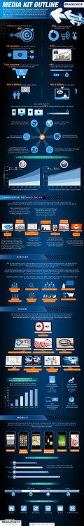 Media Kit Outline Infographic