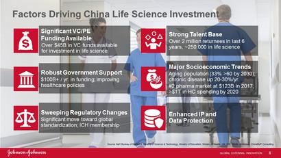 China Venture Capital Landscape (5).JPG