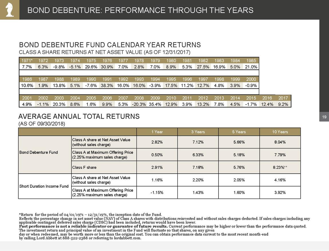 Bond Debenture Fund - Market & Product Opportunity