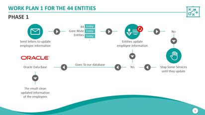 Database Implementation Plan (5).JPG