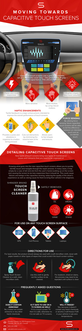 Capacitive Touch
