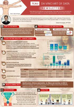 Newsletter Da Vinci Infographic