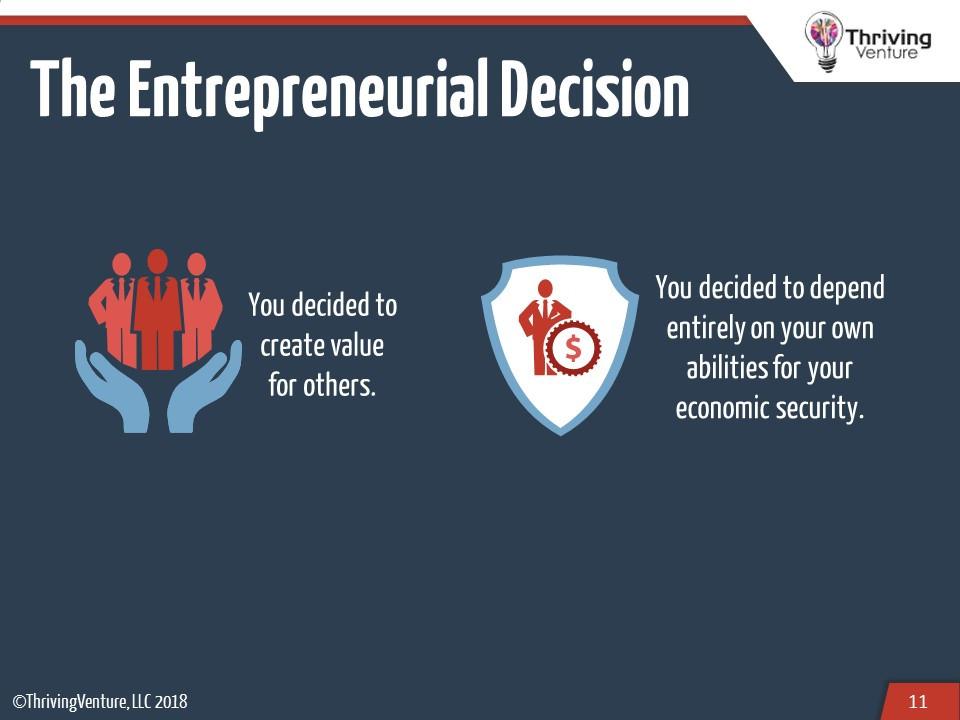 What is Entrepreneurship (11).JPG