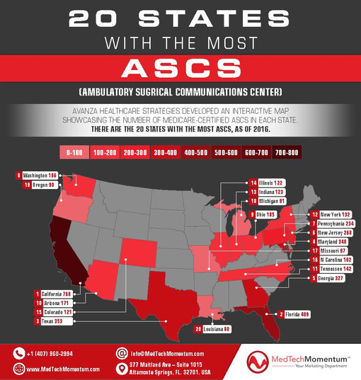 20 States With The Most ASCS (1).
