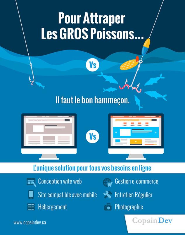 Pour Attraper Les GROS Poissons Brochure