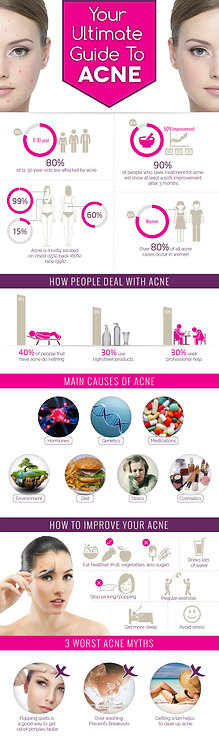 Your Ultimate Guide to Acne Infographic
