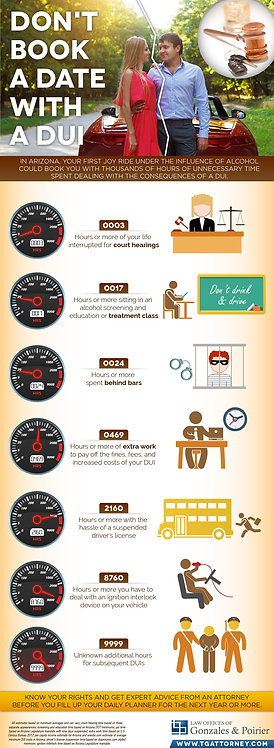 Don't_Book_a_Date_with_a_DUI_Infographic