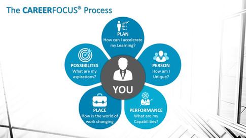 Career Focus (2).JPG