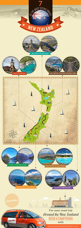 7 of The Most Scenic Drives Infographic