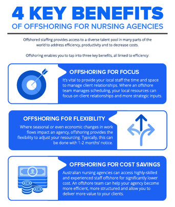 4 key benefits of offshoring for nursing agencies