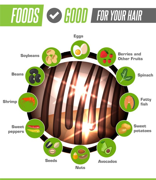 Foods good for your hair