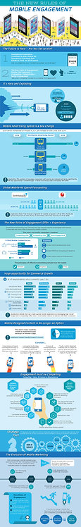 The New Rules of Mobile Engagement Infographic
