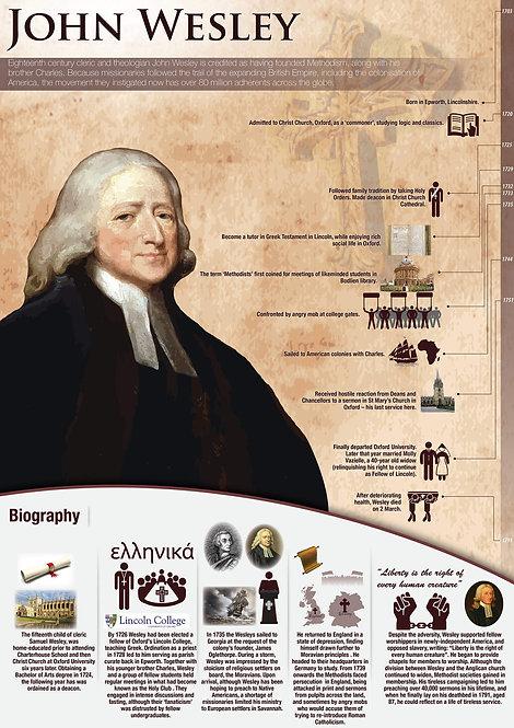 John Wesley Infographic