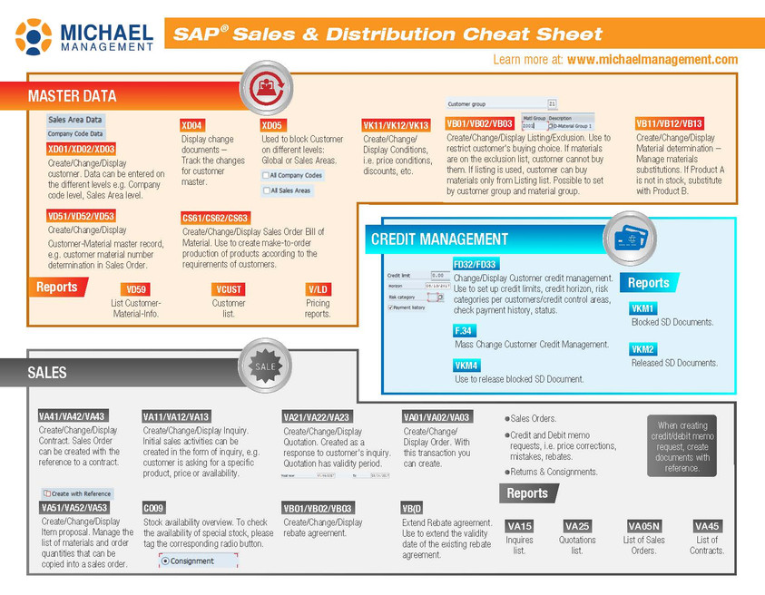 Sales & Distribution Cheat Sheet Brochures