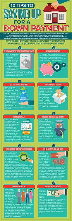 10 Tips to Saving Up for A Down Payment Infographic