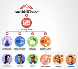 Online Entrepreneur Academy (5).jpg