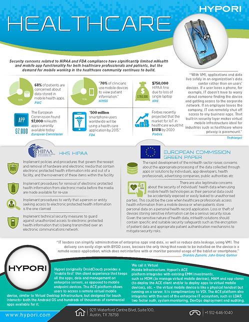 Hypori Healthcare Infographic