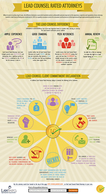 Lead Counsel Rated Attorneys Infographic