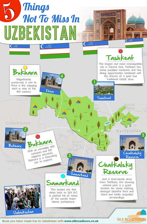 5 Things Not to Miss in Uzbekistan Infographic