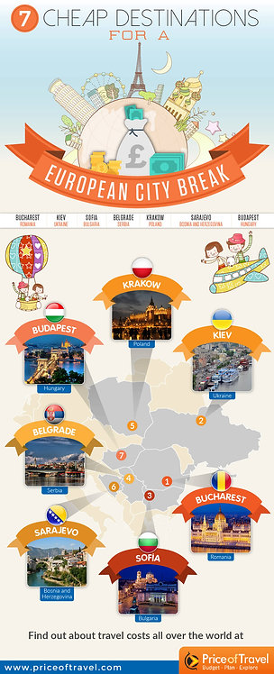 7 Cheap Destinations for A European City Break Infographic