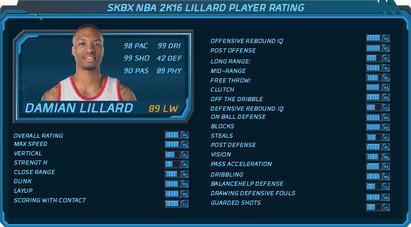 SKBX Players Rating (4).jpg