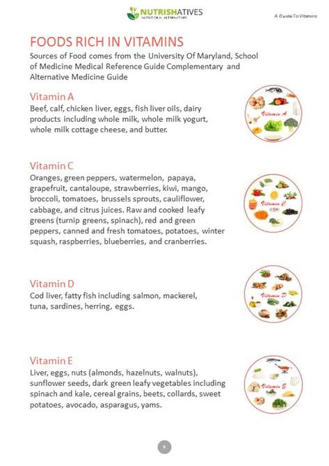 Guide to Vitamins Playbook (9).JPG
