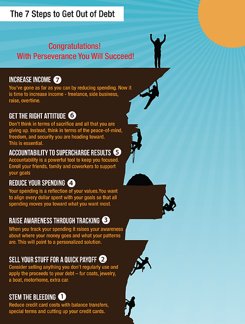 The 7 Step to Get Out of Debt Infographic