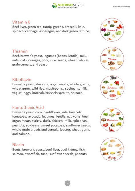 Guide to Vitamins Playbook (10).JPG