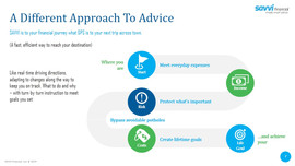 Savvi Financial Simply Smart Advice (7).
