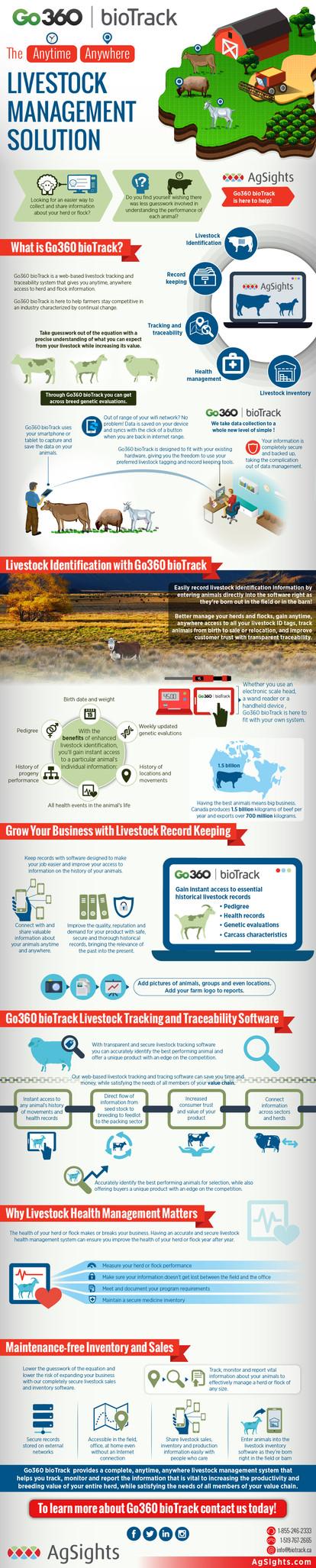 Livestock Management Solution