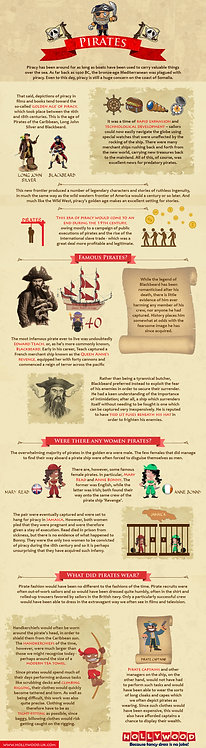 Pirates Infographic