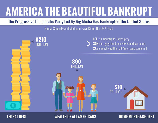 America The Beautiful Bankrupt_Page_2.jp