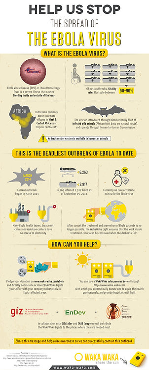 Help Us Stop the Spread of the Ebola Virus Infographic