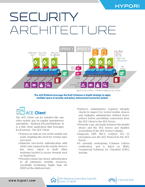 Security Architecture Infographic