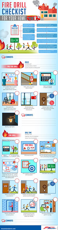Fire Drill Checklist for Your Home Infographic