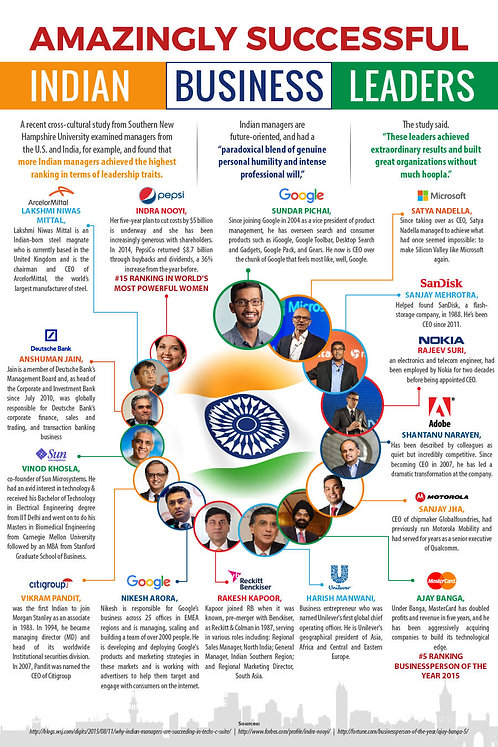 Amazingly Successful Indian Business Leaders Infographic