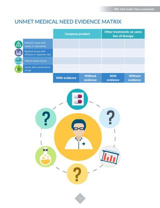 Unmet Medical Need Evaluation Tools (3).